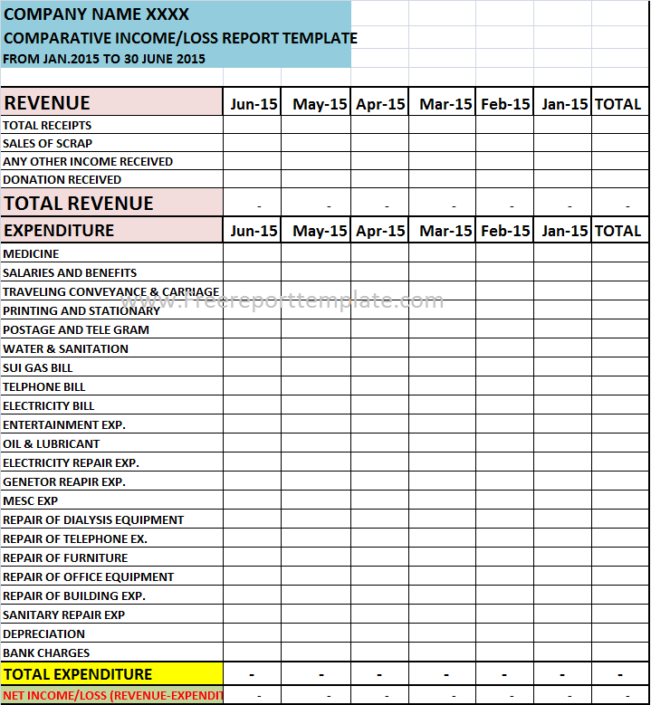 project report hotel excel format stock take spreadsheet