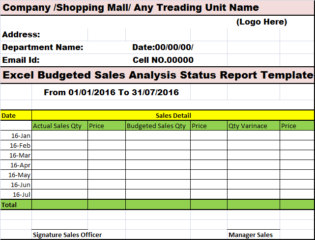 Budgeted Sales Analysis Status Report Template – Free Report Templates