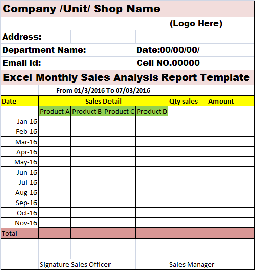 Excel Monthly Sales Analysis Report Template – Free Report Templates