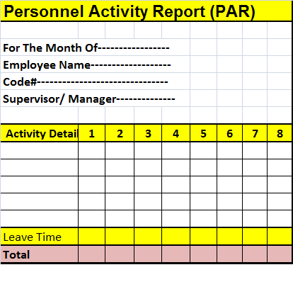 Daily Personnel Activity Report Template (PART) – Free Report Templates