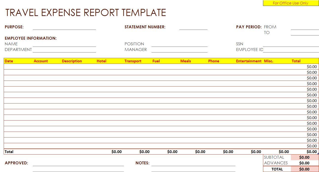 travel expenses report