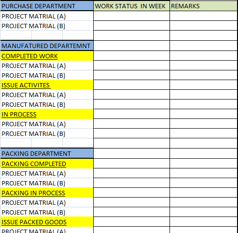 Project Detail Weekly Status Report Template