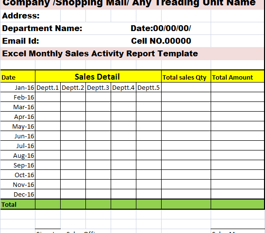 monthly sales activity report template � free report templates