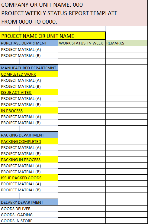 Project Detail Weekly Status Report Template Free Report Templates