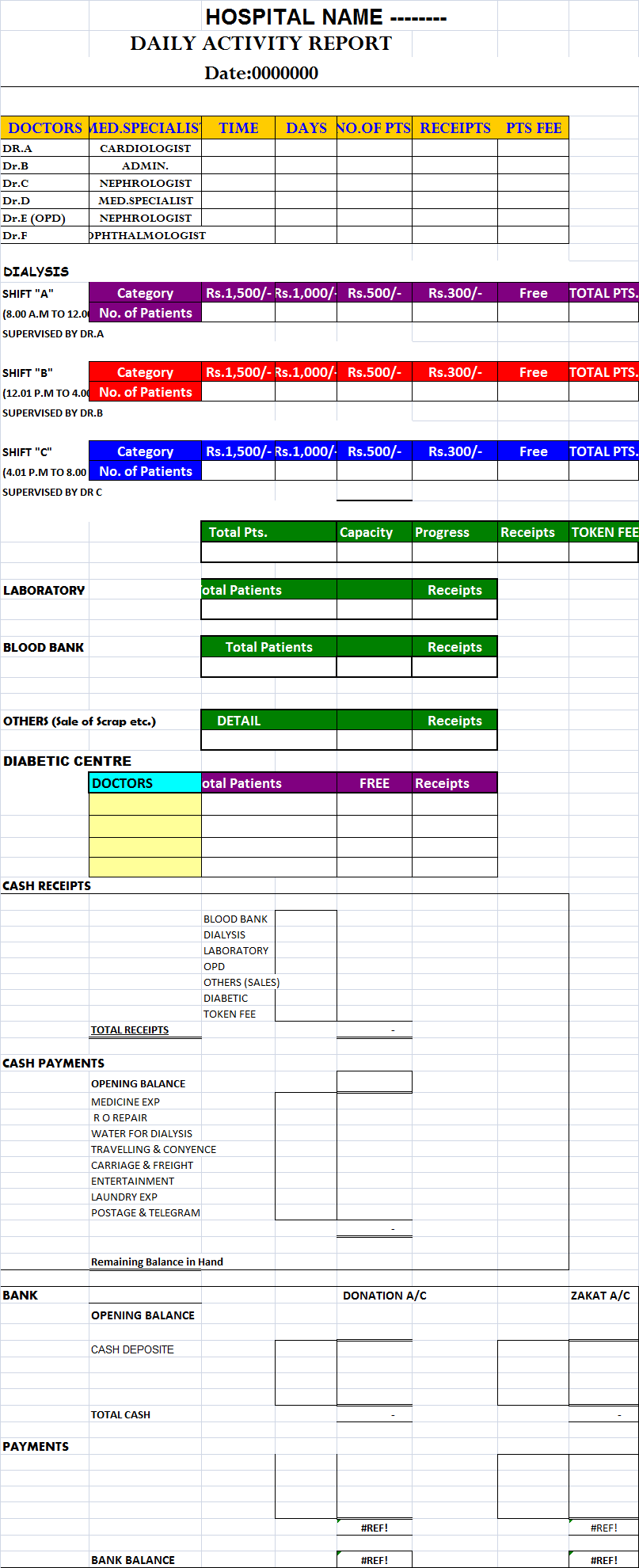 daily hospital report template  u2013 free report templates