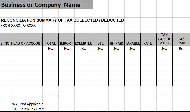 tax reconciliation summary report template free report templates