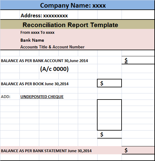 account reconciliation report template free report templates