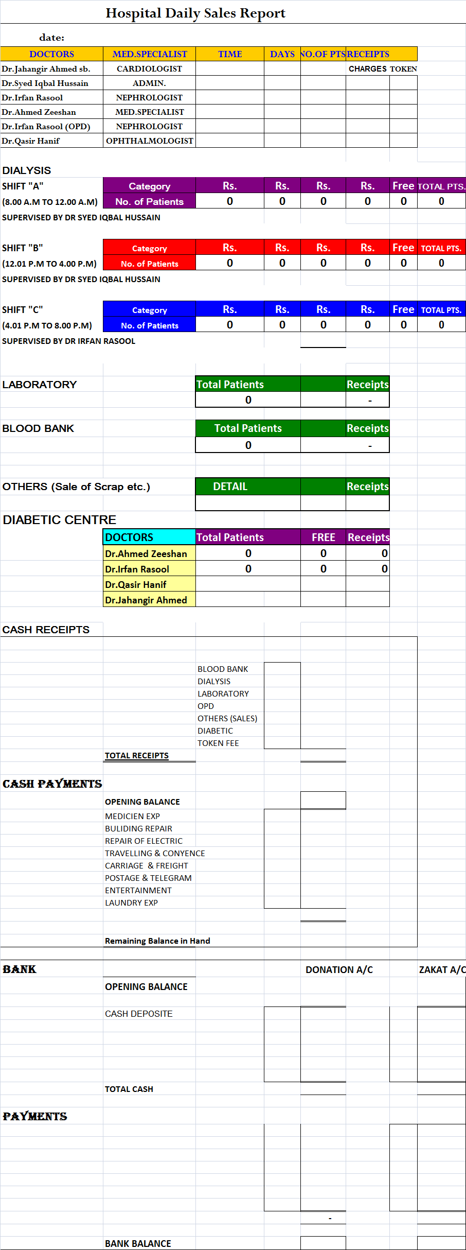 Hospital Daily Sales Report Template Free Report Templates