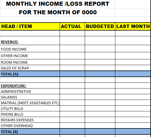 hotel monthly income loss report template  u2013 free report